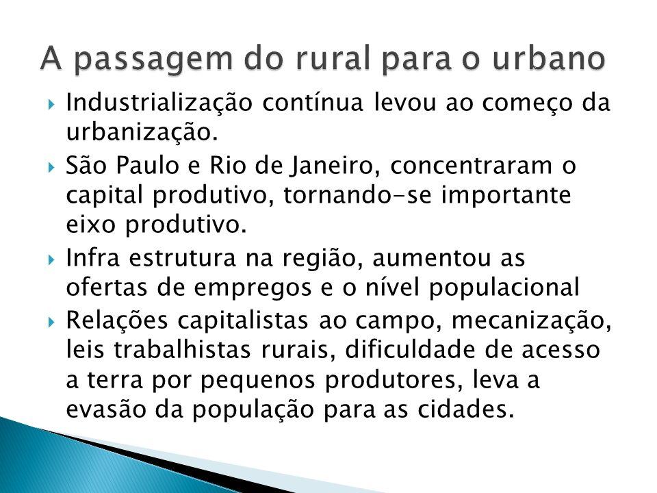 Industrialização contínua levou ao começo da urbanização. São Paulo e Rio de Janeiro, concentraram o capital produtivo, tornando-se importante eixo pr