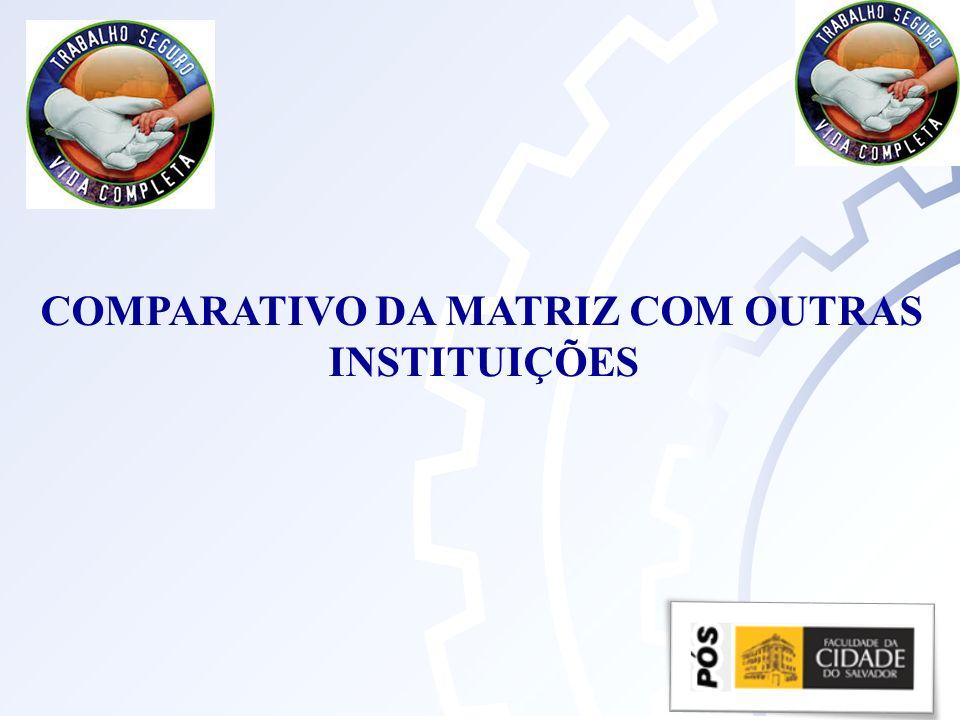 COMPARATIVO DA MATRIZ COM OUTRAS INSTITUIÇÕES