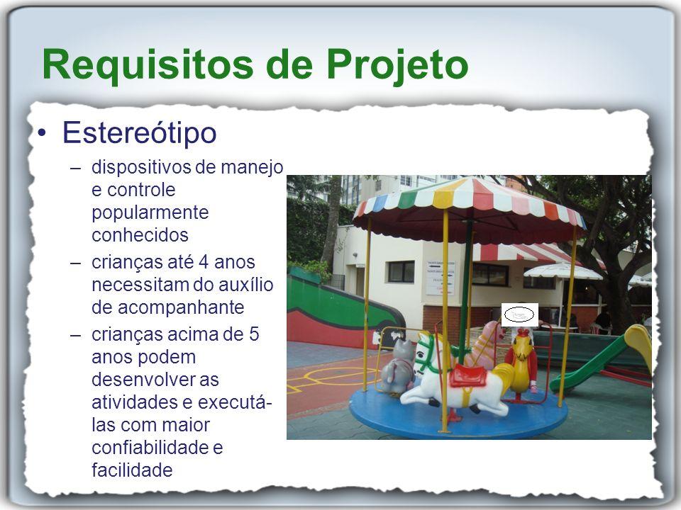 Estereótipo –dispositivos de manejo e controle popularmente conhecidos –crianças até 4 anos necessitam do auxílio de acompanhante –crianças acima de 5