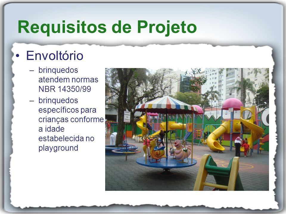 Envoltório –brinquedos atendem normas NBR 14350/99 –brinquedos específicos para crianças conforme a idade estabelecida no playground Requisitos de Pro