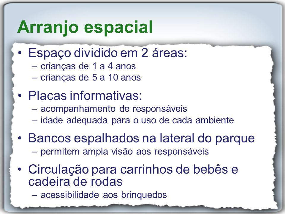 Espaço dividido em 2 áreas: –crianças de 1 a 4 anos –crianças de 5 a 10 anos Placas informativas: –acompanhamento de responsáveis –idade adequada para