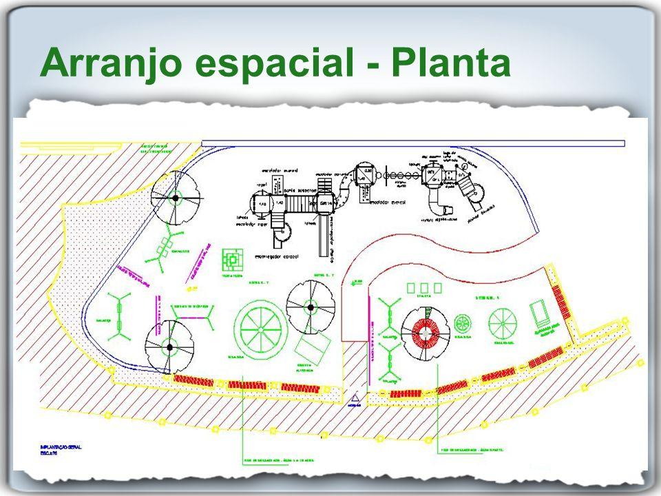 Arranjo espacial - Planta