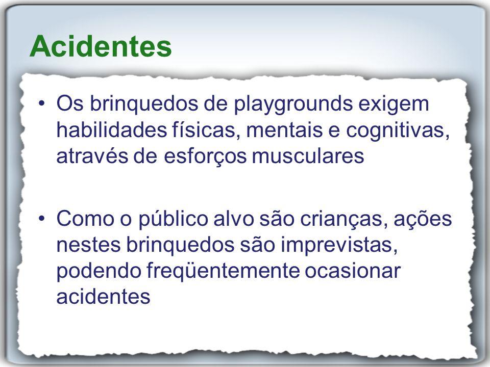 Acidentes O uso de playgrounds requer supervisão –falta de supervisão adulta é associada a 40% dos acidentes (SAFEKIDS, 2004) Os índices expressivos de acidentes podem estar relacionados a projetos de equipamentos que não consideram aspectos ergonômicos e de usabilidade