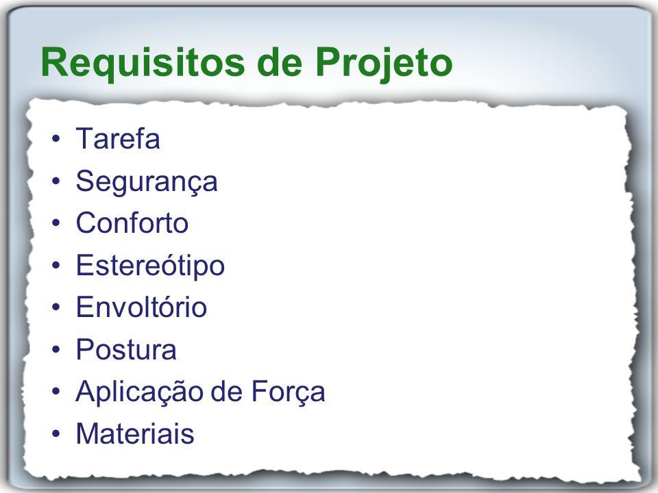 Requisitos de Projeto Tarefa Segurança Conforto Estereótipo Envoltório Postura Aplicação de Força Materiais