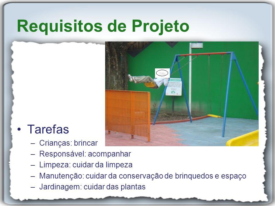 Requisitos de Projeto Tarefas –Crianças: brincar –Responsável: acompanhar –Limpeza: cuidar da limpeza –Manutenção: cuidar da conservação de brinquedos