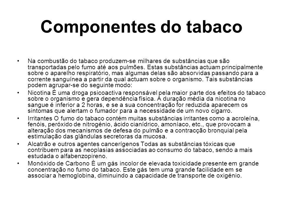 Componentes do tabaco Na combustão do tabaco produzem-se milhares de substâncias que são transportadas pelo fumo até aos pulmões. Estas substâncias ac