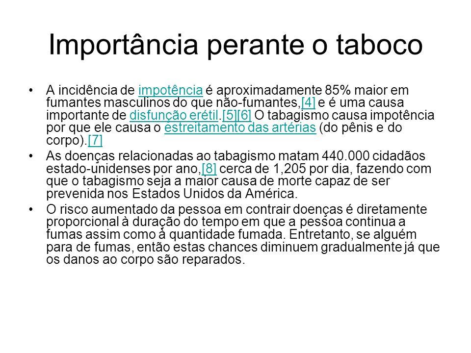 Importância perante o taboco A incidência de impotência é aproximadamente 85% maior em fumantes masculinos do que não-fumantes,[4] e é uma causa impor