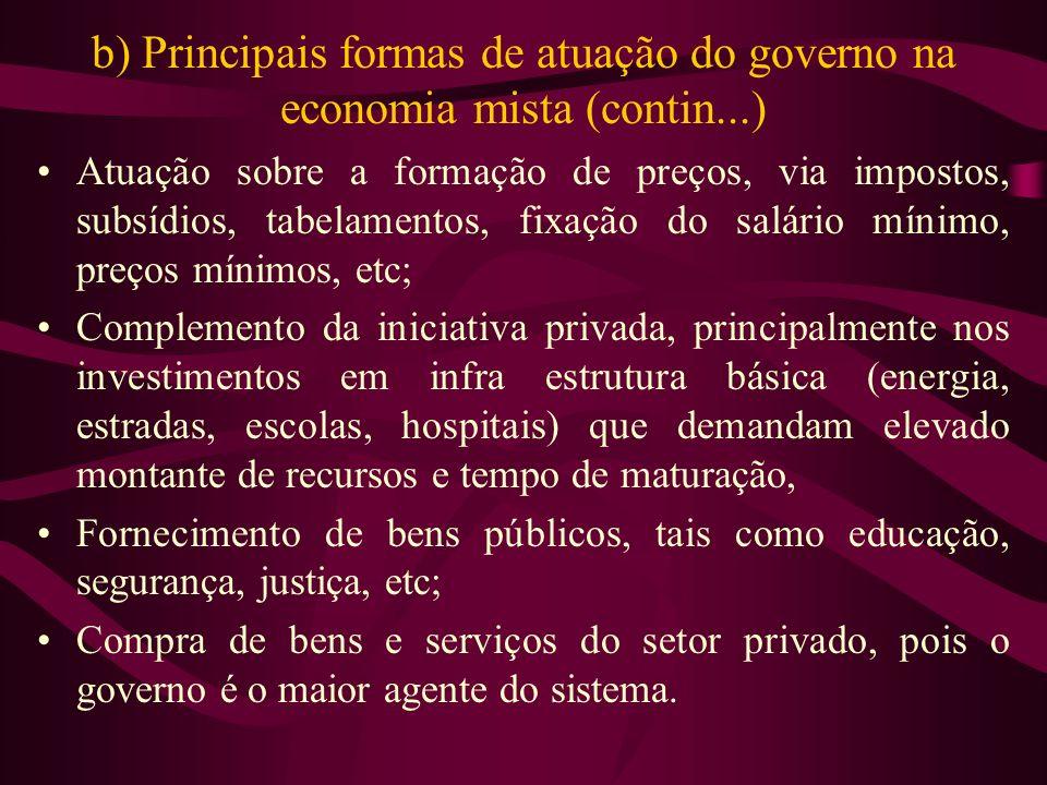b) Principais formas de atuação do governo na economia mista (contin...) Atuação sobre a formação de preços, via impostos, subsídios, tabelamentos, fi