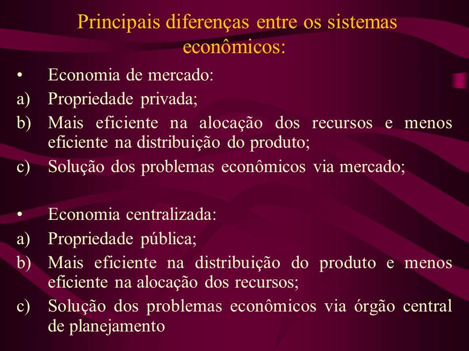 Principais diferenças entre os sistemas econômicos: Economia de mercado: a)Propriedade privada; b)Mais eficiente na alocação dos recursos e menos efic