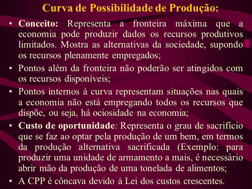 Curva de Possibilidade de Produção: Conceito: Representa a fronteira máxima que a economia pode produzir dados os recursos produtivos limitados. Mostr