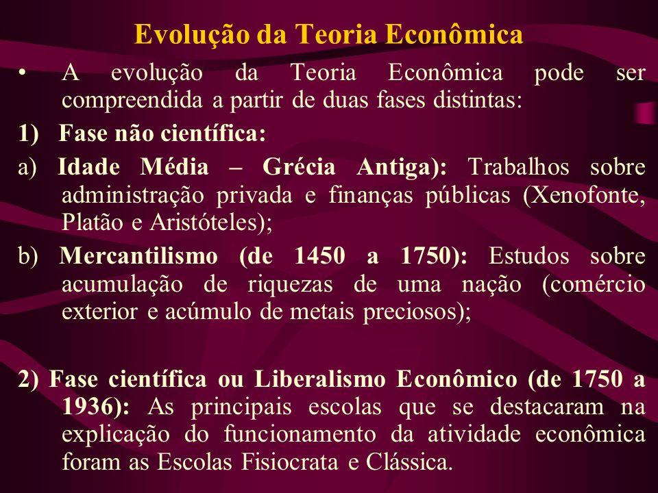 Evolução da Teoria Econômica A evolução da Teoria Econômica pode ser compreendida a partir de duas fases distintas: 1) Fase não científica: a) Idade M