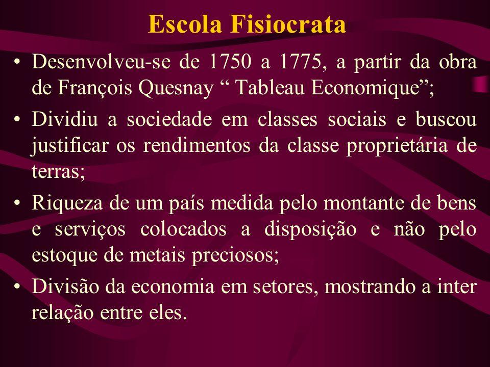 Escola Fisiocrata Desenvolveu-se de 1750 a 1775, a partir da obra de François Quesnay Tableau Economique; Dividiu a sociedade em classes sociais e bus