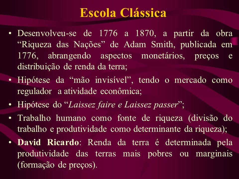 Escola Clássica Desenvolveu-se de 1776 a 1870, a partir da obra Riqueza das Nações de Adam Smith, publicada em 1776, abrangendo aspectos monetários, p