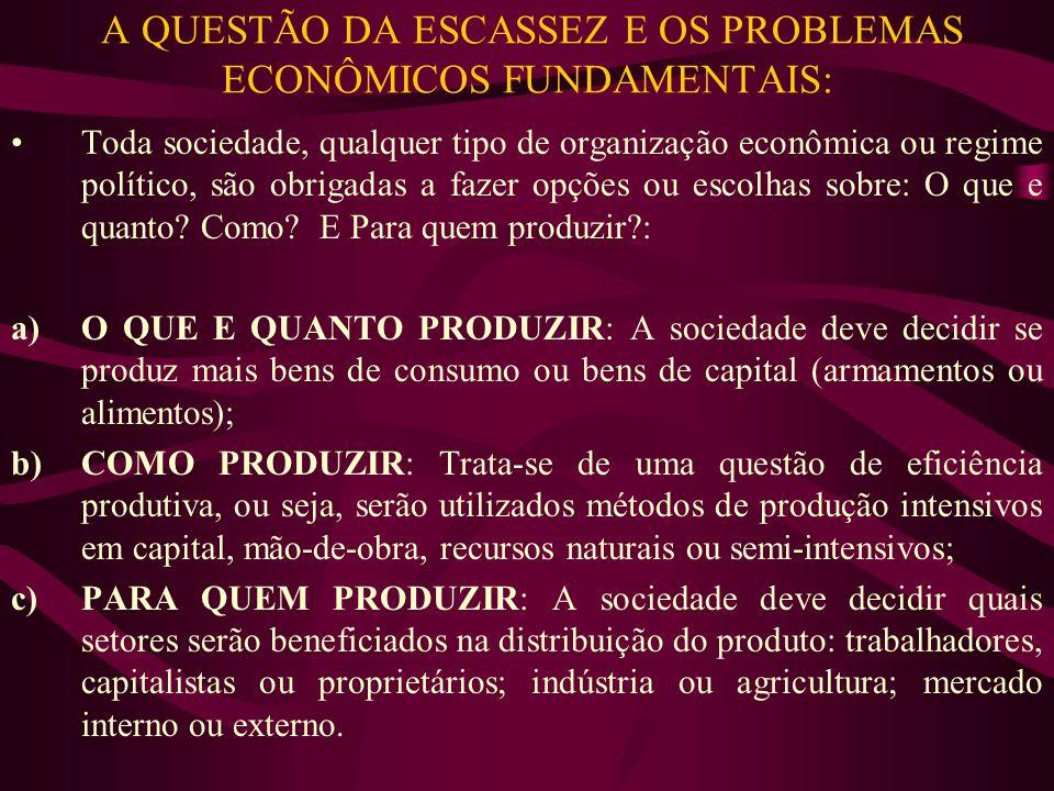 A QUESTÃO DA ESCASSEZ E OS PROBLEMAS ECONÔMICOS FUNDAMENTAIS: Toda sociedade, qualquer tipo de organização econômica ou regime político, são obrigadas
