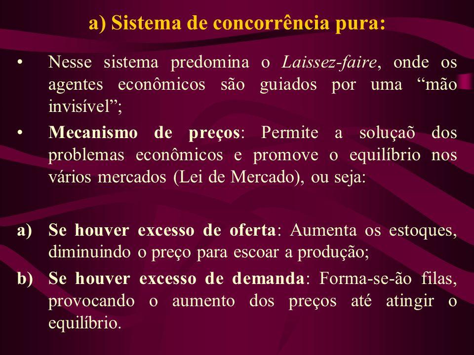 a) Sistema de concorrência pura: Nesse sistema predomina o Laissez-faire, onde os agentes econômicos são guiados por uma mão invisível; Mecanismo de p