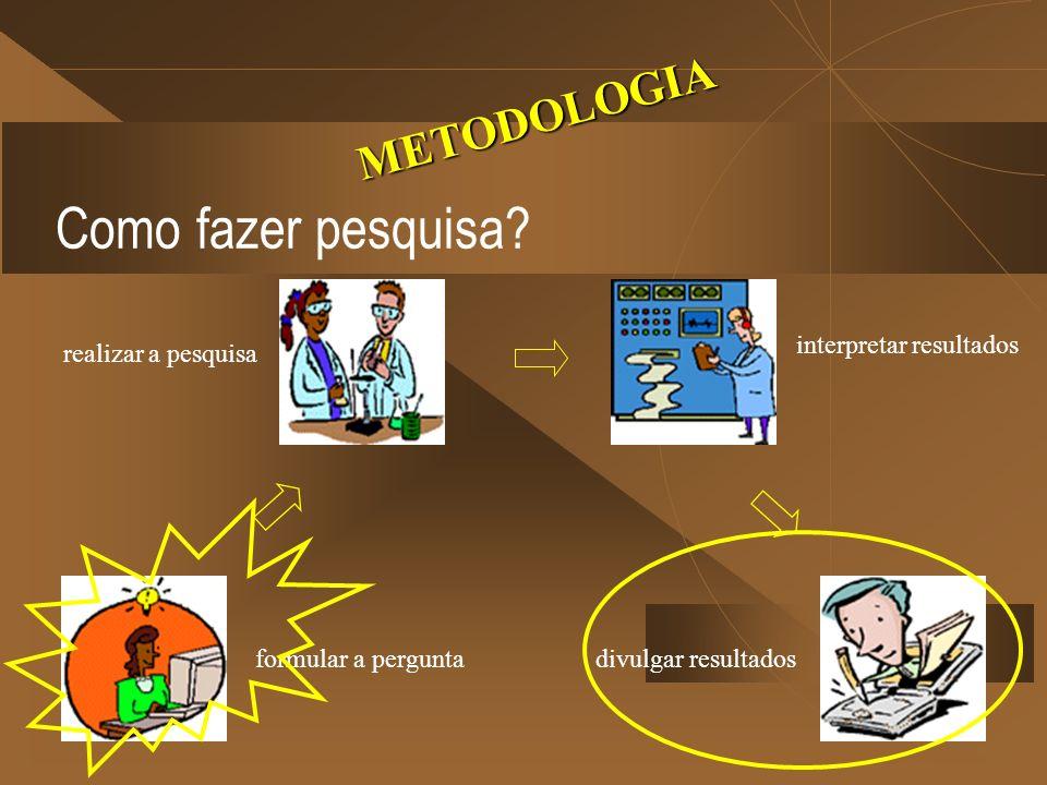 realizar a pesquisa formular a pergunta interpretar resultados divulgar resultados Como fazer pesquisa? METODOLOGIA