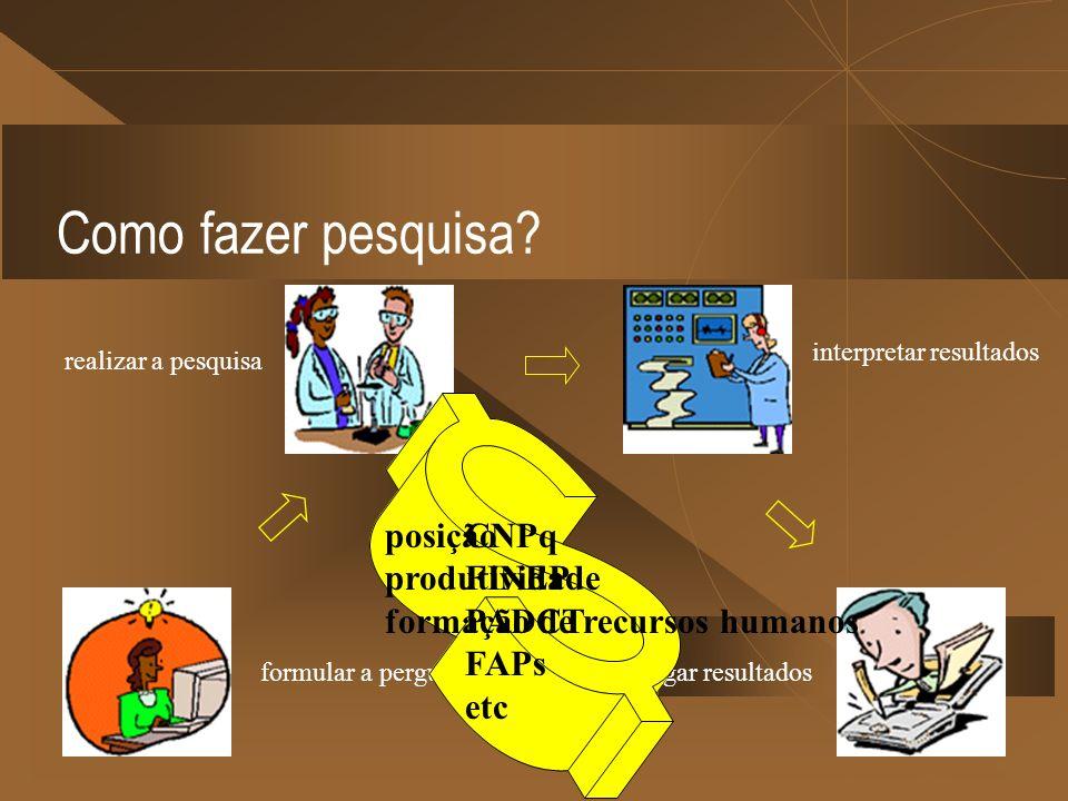 realizar a pesquisa formular a pergunta interpretar resultados divulgar resultados Como fazer pesquisa? CNPq FINEP PADCT FAPs etc posição produtividad