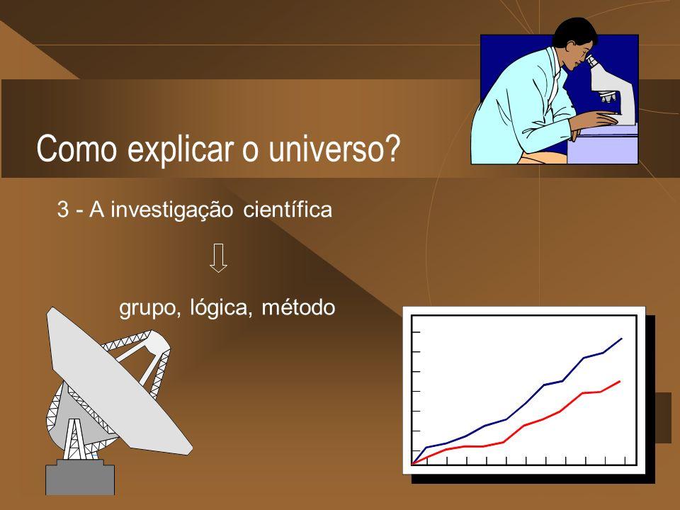 Como explicar o universo? 3 - A investigação científica grupo, lógica, método