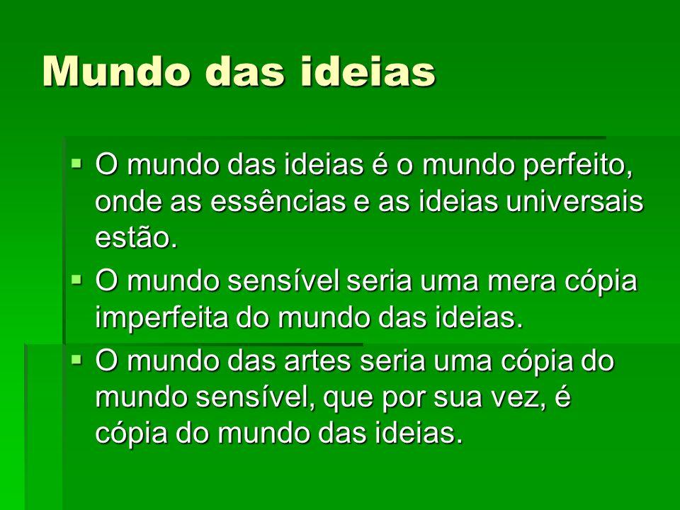 Mundo das ideias O mundo das ideias é o mundo perfeito, onde as essências e as ideias universais estão. O mundo das ideias é o mundo perfeito, onde as