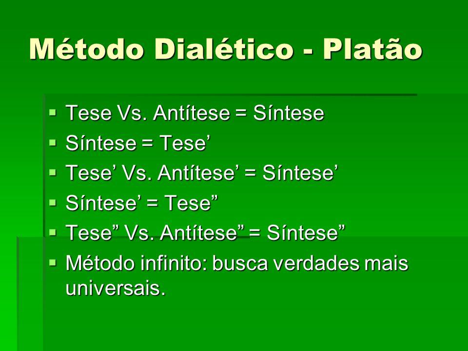 Método Dialético - Platão Tese Vs. Antítese = Síntese Tese Vs. Antítese = Síntese Síntese = Tese Síntese = Tese Tese Vs. Antítese = Síntese Tese Vs. A