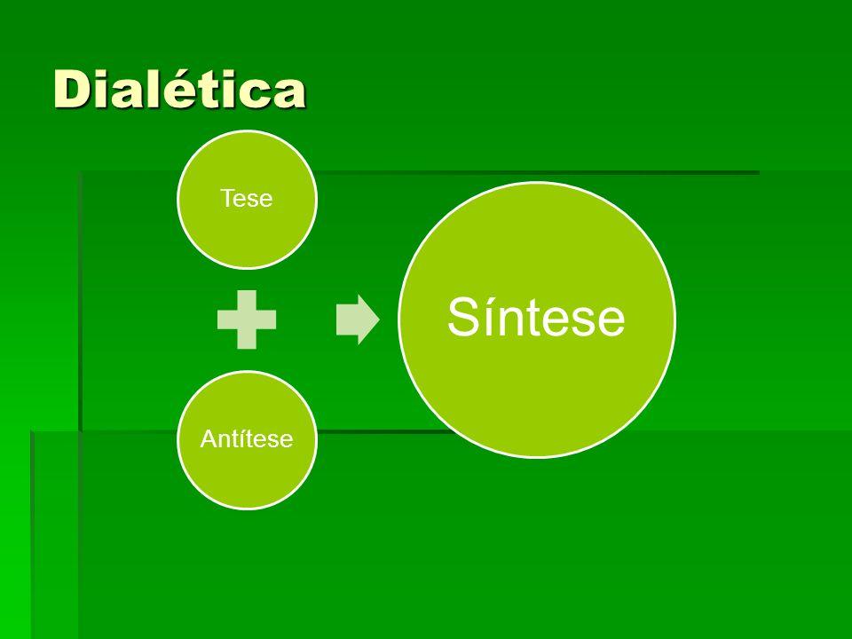Dialética TeseAntítese Síntese