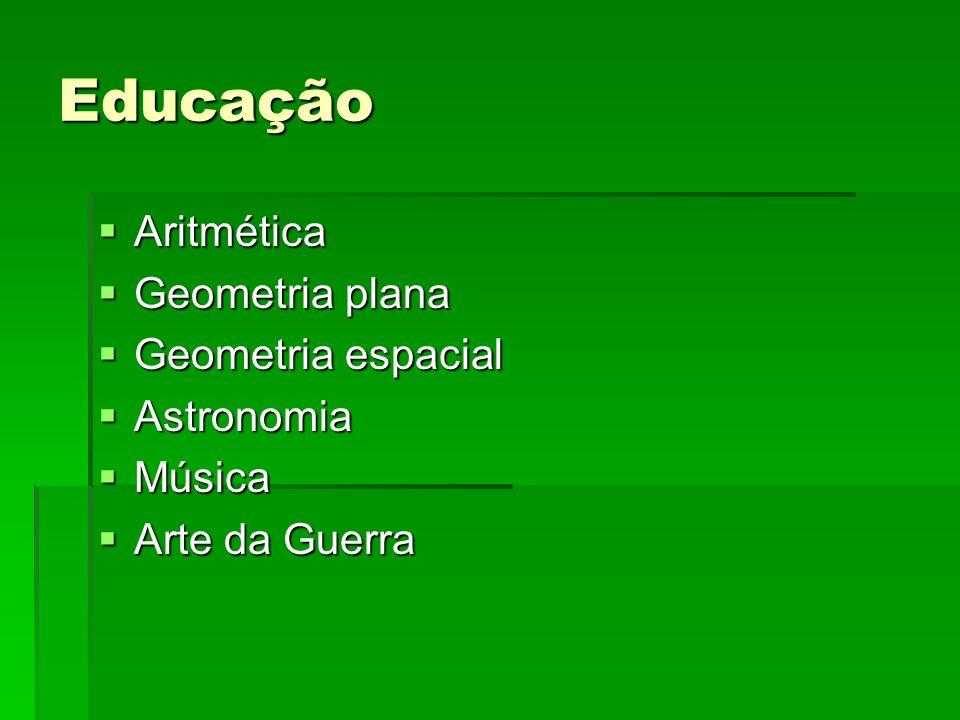 Educação Aritmética Aritmética Geometria plana Geometria plana Geometria espacial Geometria espacial Astronomia Astronomia Música Música Arte da Guerr