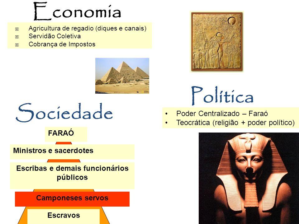 Economia Agricultura de regadio (diques e canais) Servidão Coletiva Cobrança de Impostos Política Poder Centralizado – Faraó Teocrática (religião + po