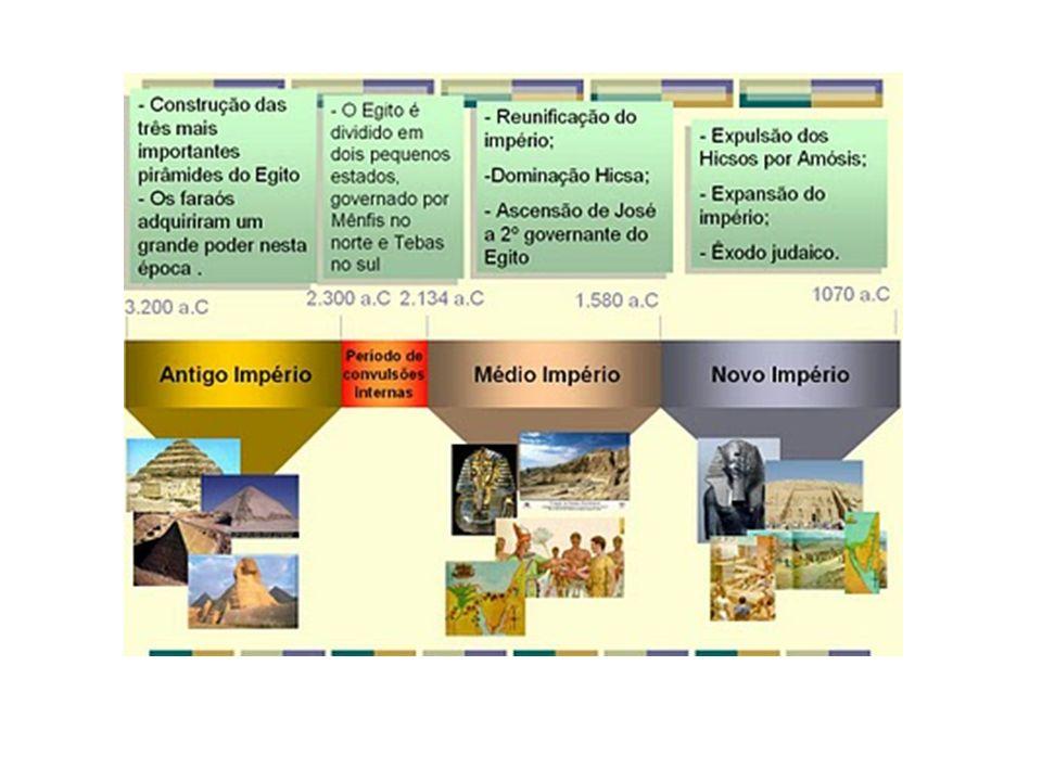 ANTIGO IMPÉRIO: centralização do governo, sistema administrativo eficiente, construção das pirâmides Quéops, Miquerinos e Quéfren; defesa das fronteiras, expansão territorial, expedições comerciais.