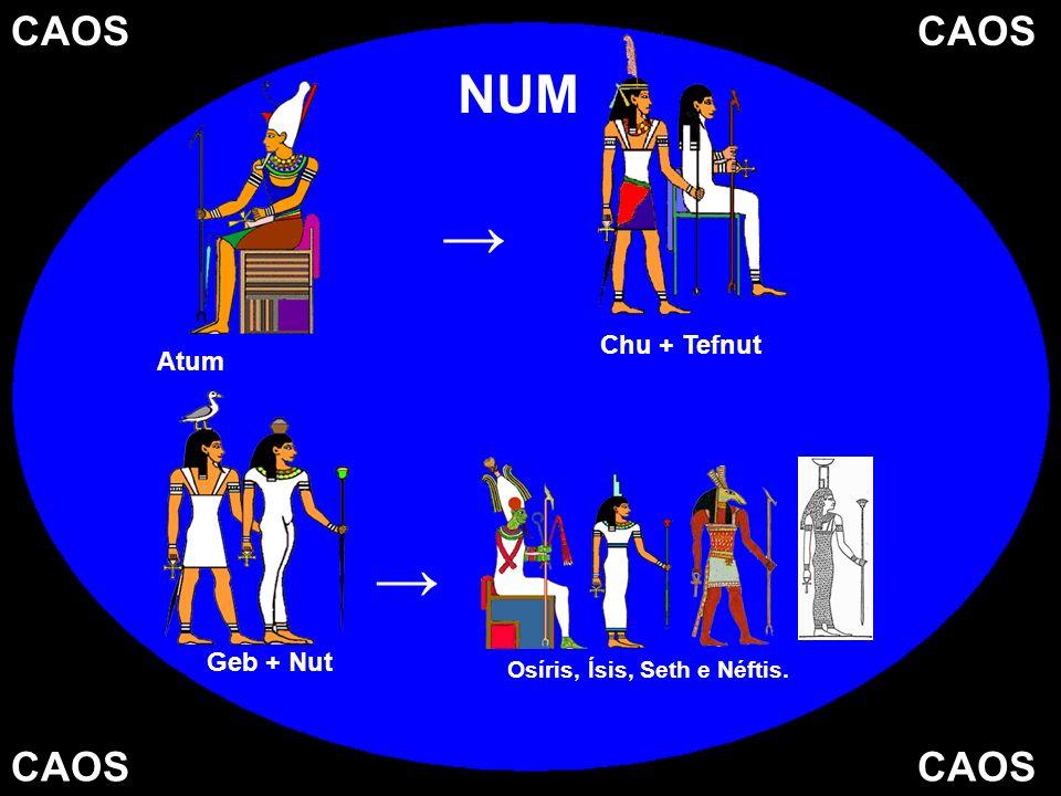 CAOS NUM Atum Chu + Tefnut Geb + Nut Osíris, Ísis, Seth e Néftis.