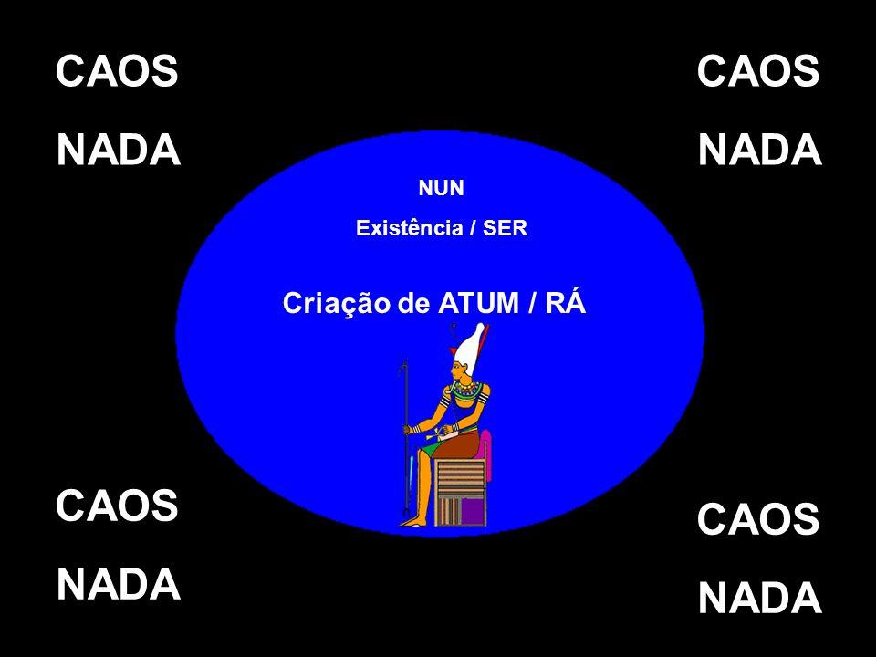 CAOS NADA CAOS NADA CAOS NADA CAOS NADA NUN Existência / SER Criação de ATUM / RÁ