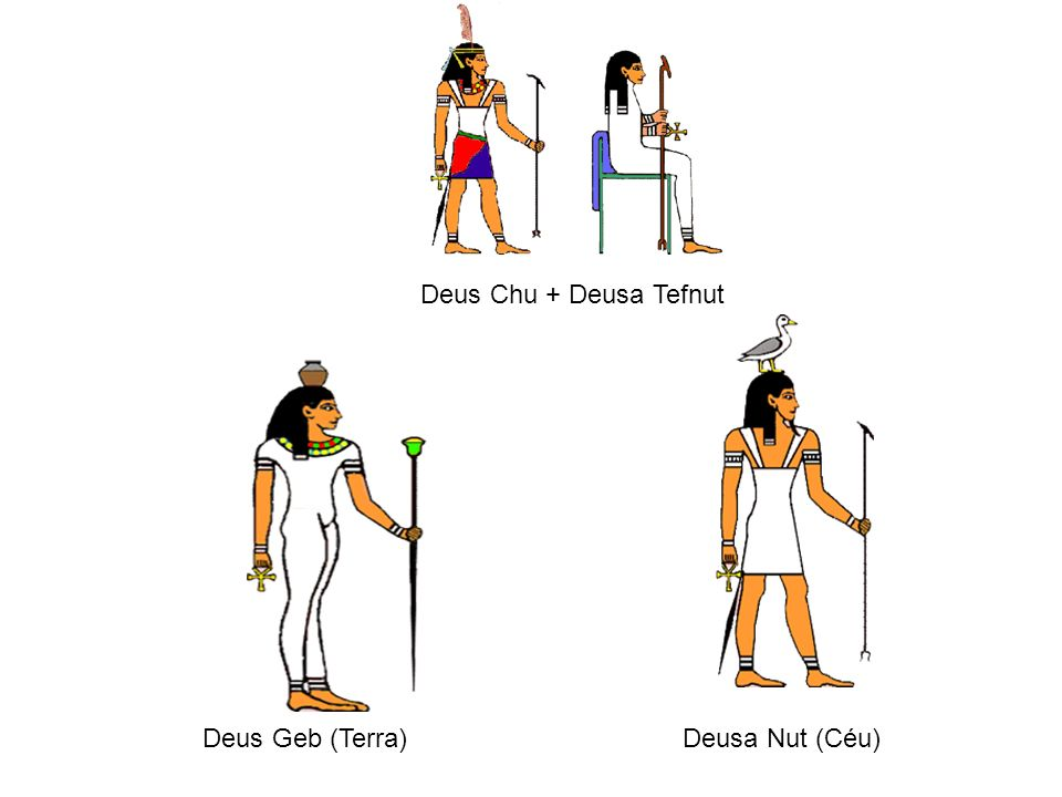 Deus Chu + Deusa Tefnut Deusa Nut (Céu)Deus Geb (Terra)