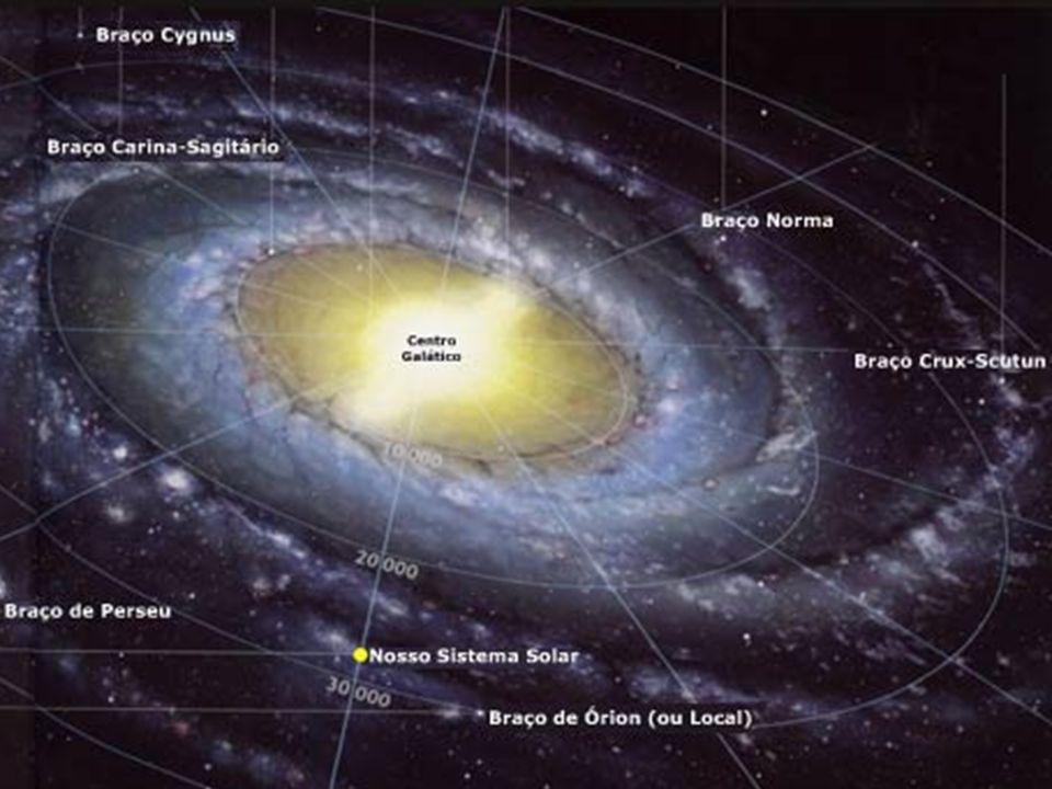 Ar e os Estados da Matéria Sólido (ar comprimido) Gasoso (estado natural) Líquido (condensado)