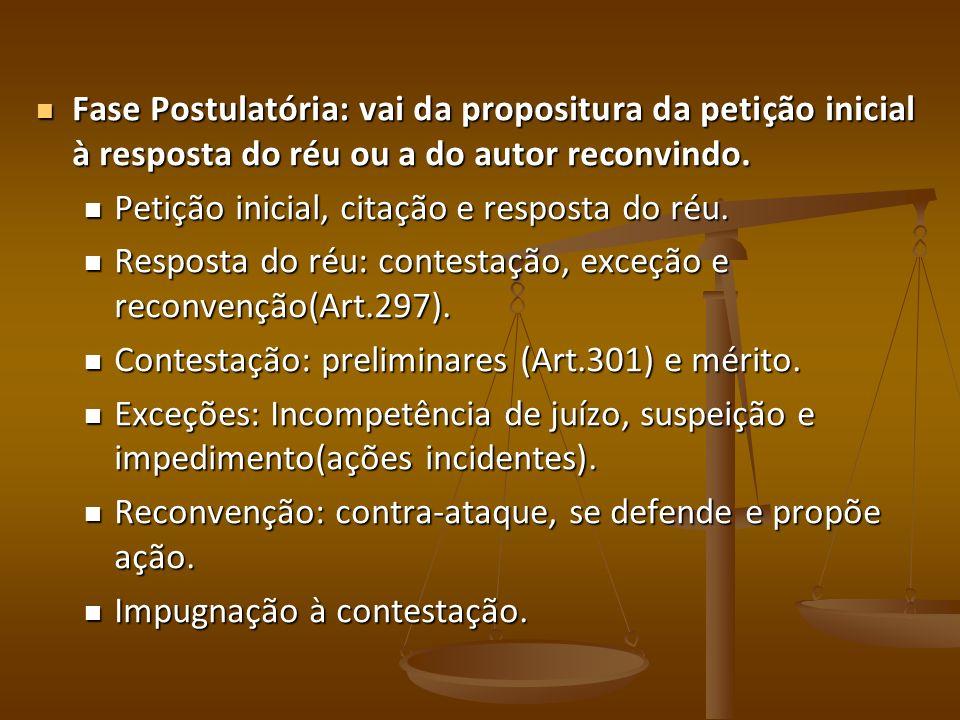 Fase Postulatória: vai da propositura da petição inicial à resposta do réu ou a do autor reconvindo. Fase Postulatória: vai da propositura da petição