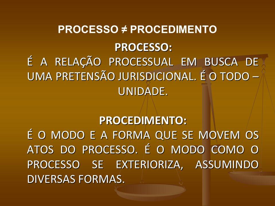 PROCESSO PROCEDIMENTO PROCESSO: É A RELAÇÃO PROCESSUAL EM BUSCA DE UMA PRETENSÃO JURISDICIONAL. É O TODO – UNIDADE. PROCEDIMENTO: É O MODO E A FORMA Q