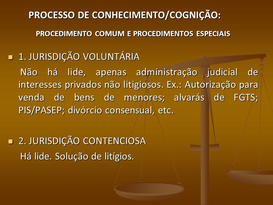 PROCESSO DE CONHECIMENTO/COGNIÇÃO: PROCEDIMENTO COMUM E PROCEDIMENTOS ESPECIAIS 1. JURISDIÇÃO VOLUNTÁRIA 1. JURISDIÇÃO VOLUNTÁRIA Não há lide, apenas