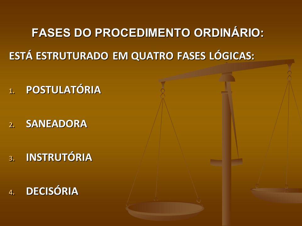FASES DO PROCEDIMENTO ORDINÁRIO: a) a POSTULATÓRIA, na qual se situam três dos cinco elementos estruturais dos procedimentos cognitivos (demanda, citação e resposta), ou seja, é a fase que dura da propositura da ação à resposta do réu; a) a POSTULATÓRIA, na qual se situam três dos cinco elementos estruturais dos procedimentos cognitivos (demanda, citação e resposta), ou seja, é a fase que dura da propositura da ação à resposta do réu; b) a SANEADORA, que culmina com o saneamento do processo na audiência preliminar.
