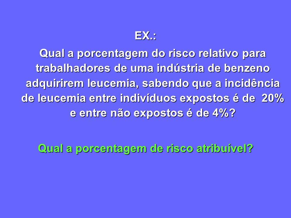 RISCO RELATIVO (RR) Incidência entre expostos RR = ----------------------------------------------- Incidência entre não expostos Incidência entre não
