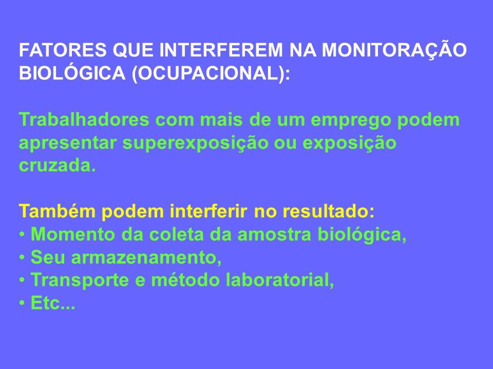 MONITORIZAÇÃO DA EXPOSIÇÃO Procedimento que consiste em uma rotina de avaliação e interpretação de parâmetros ambientais e/ou, biológicos com a finali