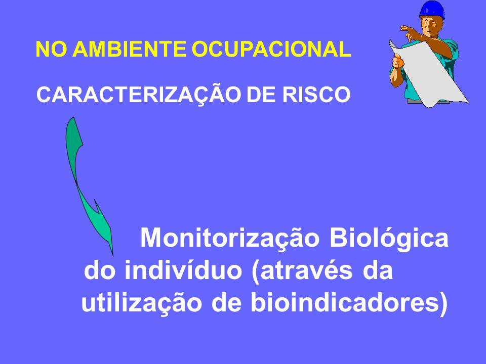 TIPOS DE BIO-INDICADORES TIPOS DE BIO-INDICADORES DE EXPOSIÇÃO (indicador de dose interna ou bio-indicador primário): chumbo no sangue; fenol urinário