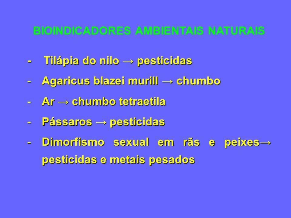 TESTES ESPECÍFICOS DE ECOTOXICIDADE PARA AGENTES QUÍMICOS (BIOINDICADORES AMBIENTAIS) MONITORIZAÇÃO DE RISCO AMBIENTAL