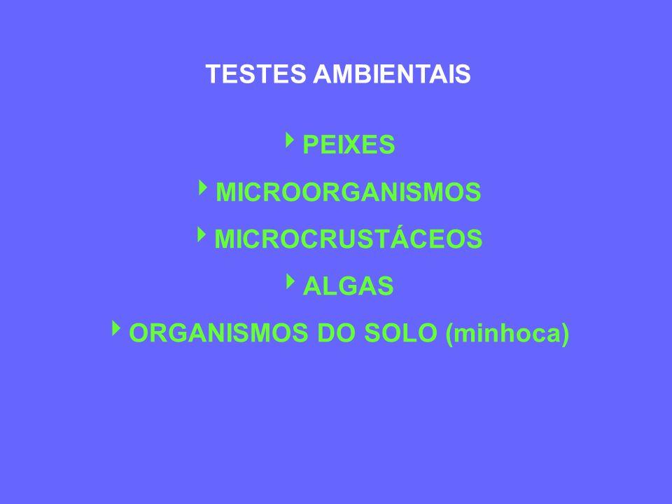 BIOINDICADORES AMBIENTAIS NATURAIS - Tilápia do nilo pesticidas -Agaricus blazei murill chumbo -Ar chumbo tetraetila -Pássaros pesticidas -Dimorfismo