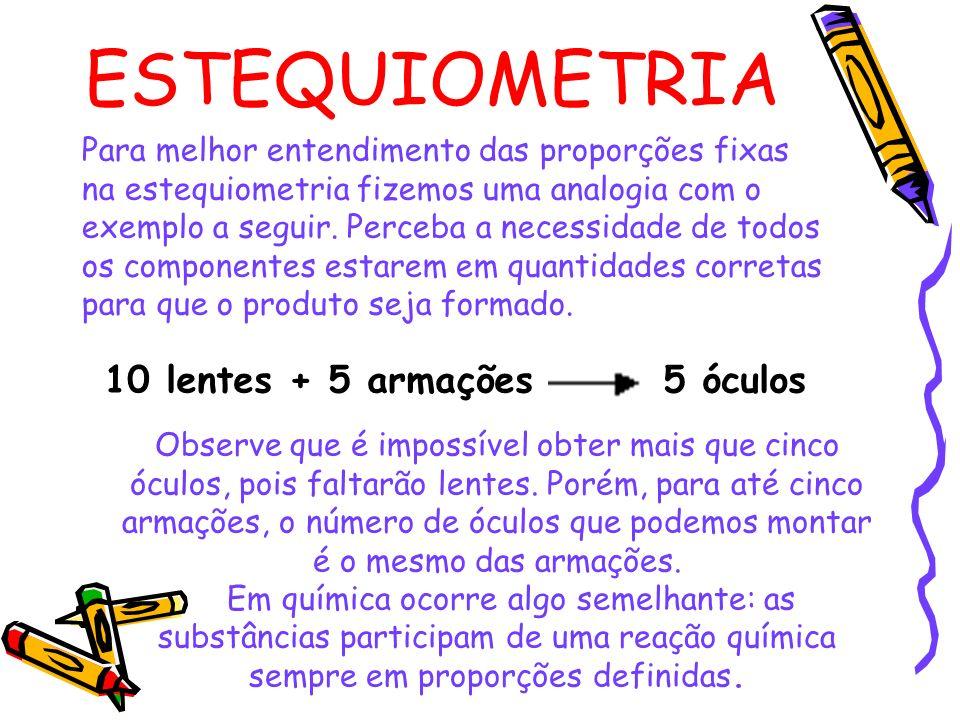 ESTEQUIOMETRIA 10 lentes + 5 armações 5 óculos Para melhor entendimento das proporções fixas na estequiometria fizemos uma analogia com o exemplo a seguir.