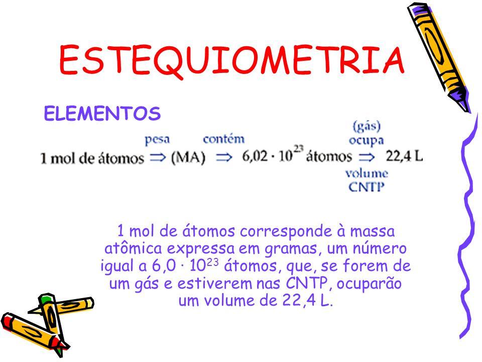 ESTEQUIOMETRIA 1 mol de átomos corresponde à massa atômica expressa em gramas, um número igual a 6,0 · 10 23 átomos, que, se forem de um gás e estiverem nas CNTP, ocuparão um volume de 22,4 L.