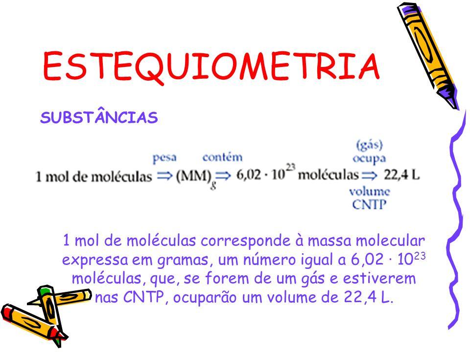 ESTEQUIOMETRIA SUBSTÂNCIAS 1 mol de moléculas corresponde à massa molecular expressa em gramas, um número igual a 6,02 · 10 23 moléculas, que, se forem de um gás e estiverem nas CNTP, ocuparão um volume de 22,4 L.
