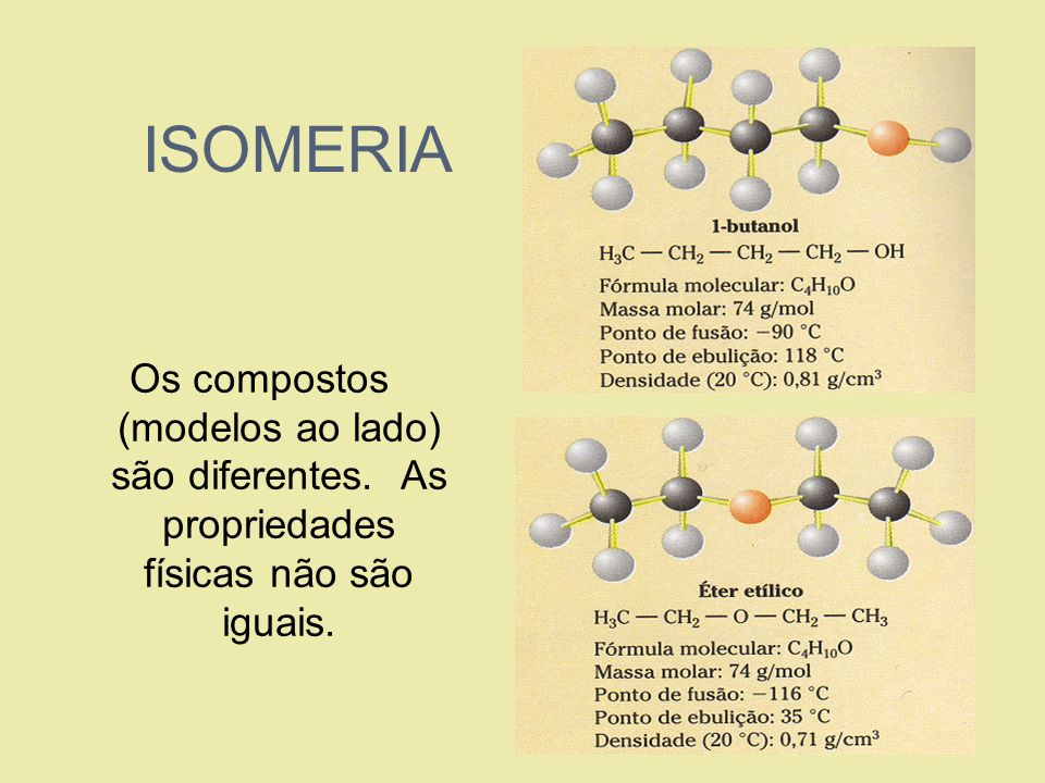 ISOMERIA ÓPTICA Concluindo Para conhecer o comportamento químico de uma substância, muitas vezes, bastam suas fórmulas moleculares ou estruturais planas.