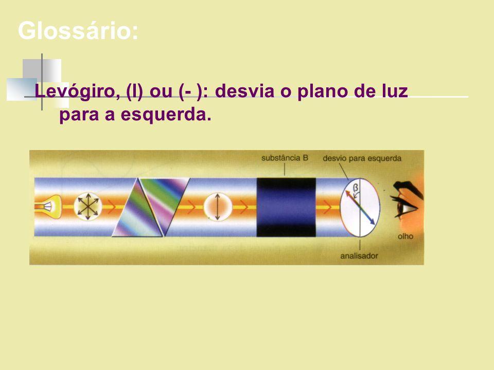 Levógiro, (l) ou (- ): desvia o plano de luz para a esquerda. Glossário: