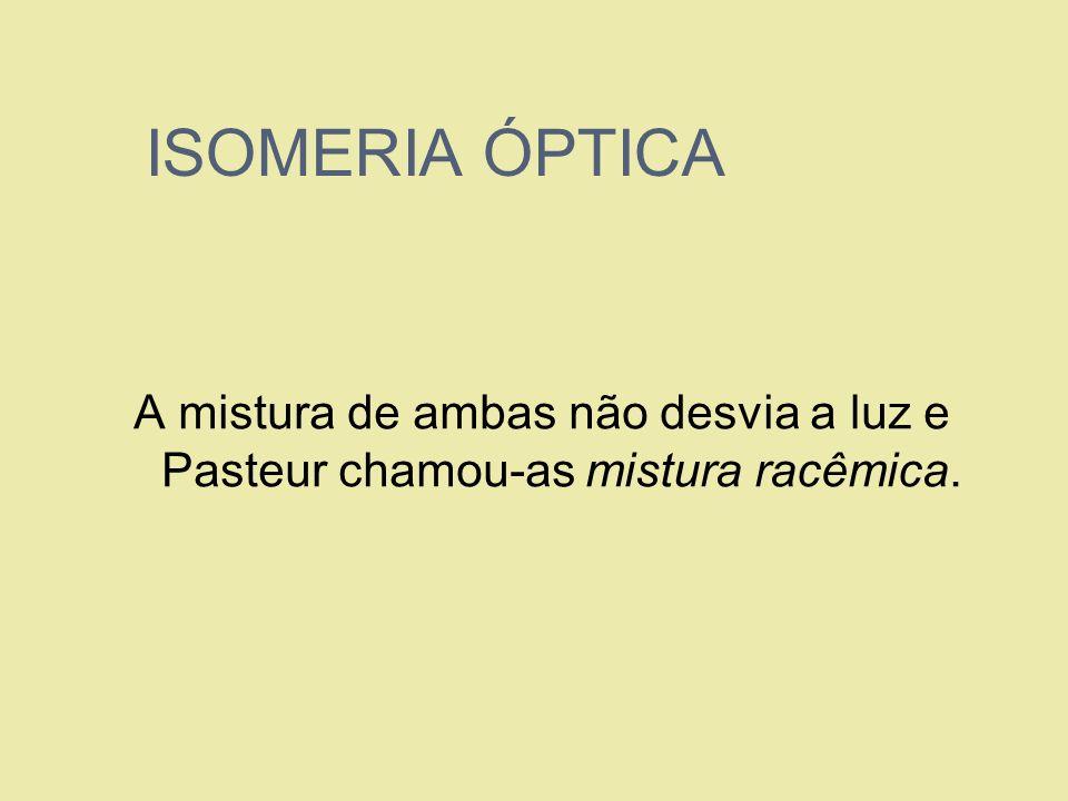 ISOMERIA ÓPTICA A mistura de ambas não desvia a luz e Pasteur chamou-as mistura racêmica.