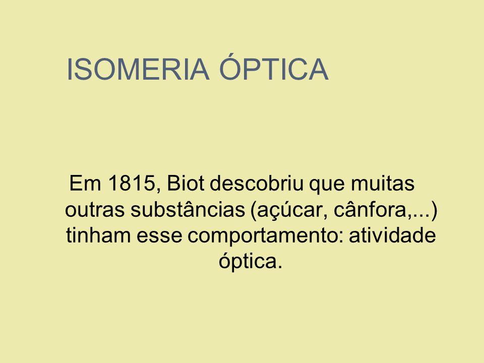 ISOMERIA ÓPTICA Em 1815, Biot descobriu que muitas outras substâncias (açúcar, cânfora,...) tinham esse comportamento: atividade óptica.