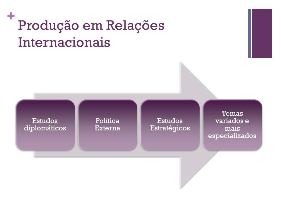 + Produção em Relações Internacionais Estudos diplomáticos Política Externa Estudos Estratégicos Temas variados e mais especializados