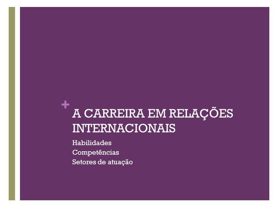 + A CARREIRA EM RELAÇÕES INTERNACIONAIS Habilidades Competências Setores de atuação
